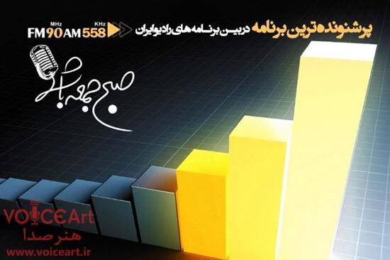 «صبح جمعه با شما» و «راه شب» پر شنوندهترین برنامههای رادیو ایران شدند